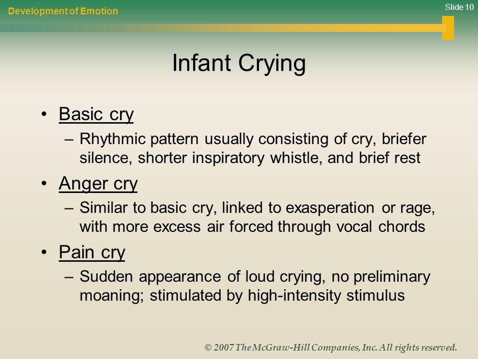 Infant Crying Basic cry Anger cry Pain cry