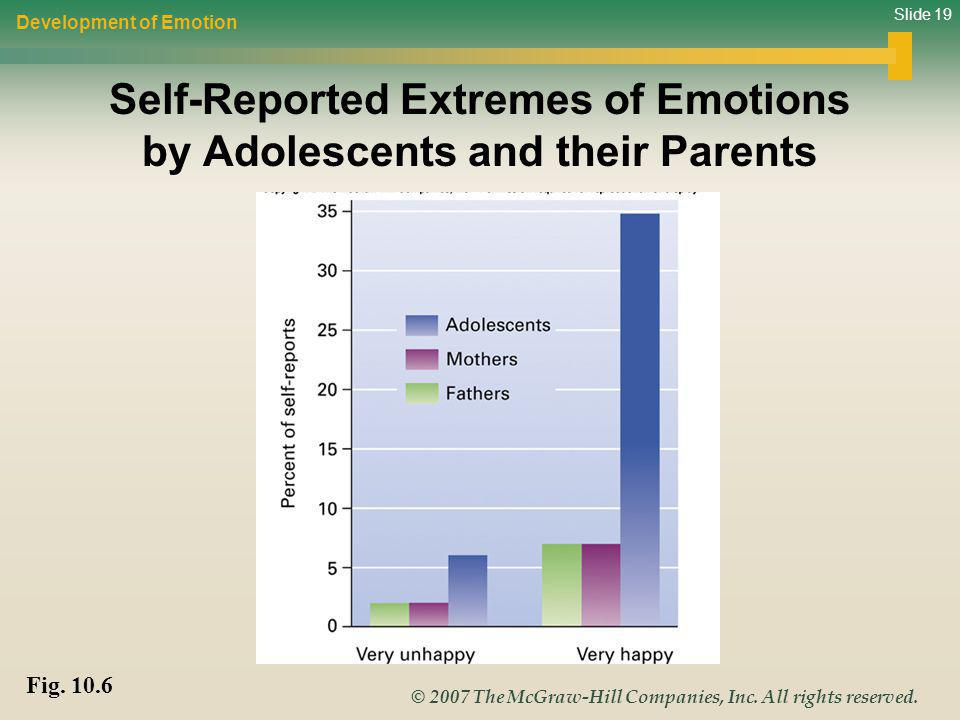 Self-Reported Extremes of Emotions by Adolescents and their Parents