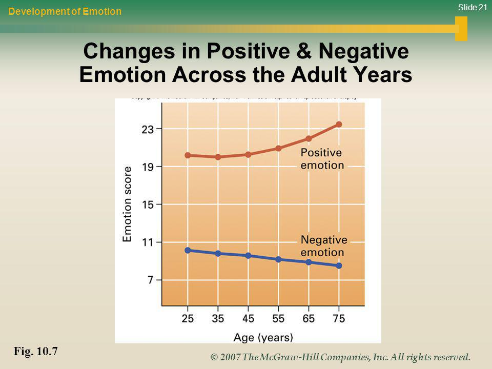 Changes in Positive & Negative Emotion Across the Adult Years