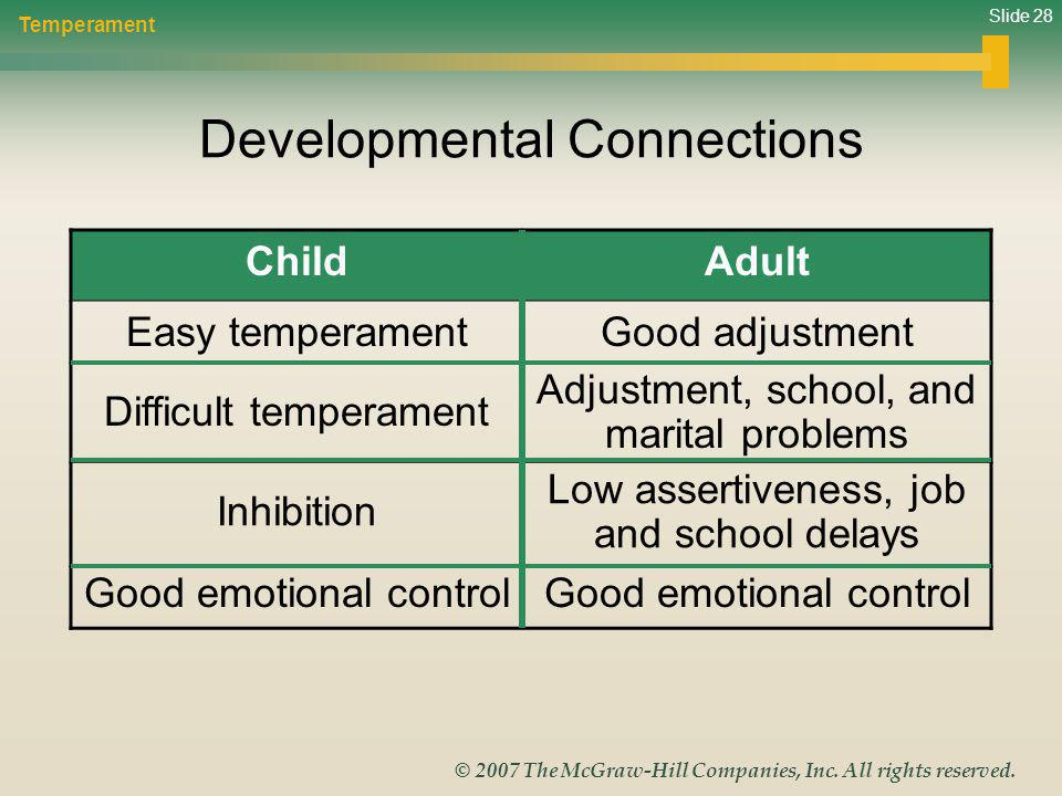Developmental Connections