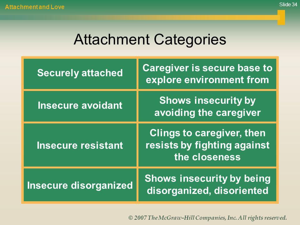 Attachment Categories