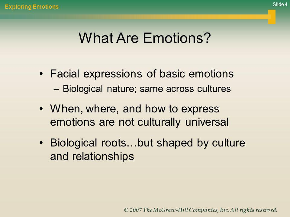 What Are Emotions Facial expressions of basic emotions