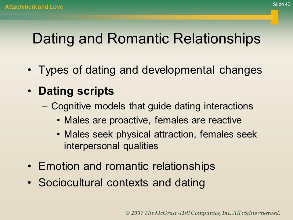 variations in family life and intimate relationships dating