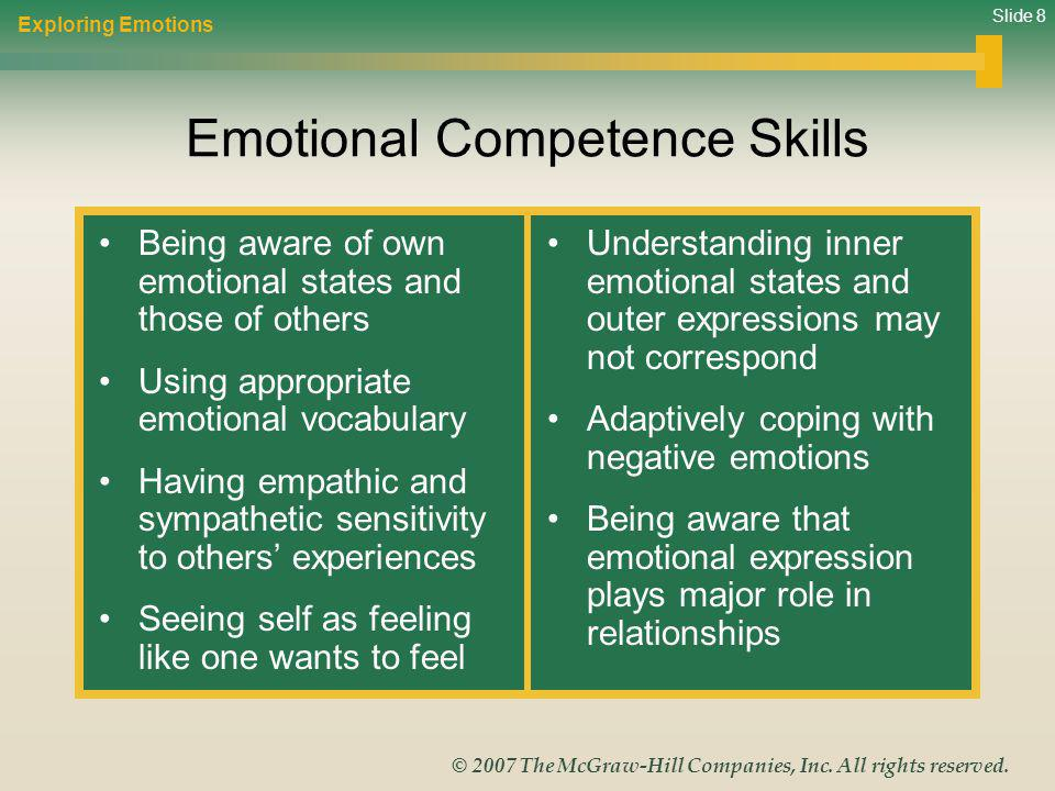 Emotional Competence Skills