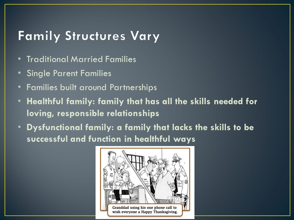 Family Structures Vary