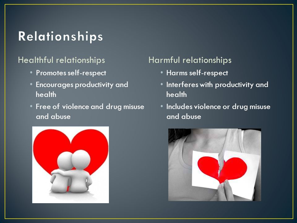 Relationships Healthful relationships Harmful relationships