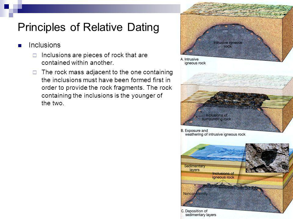 Four principles of relative age dating