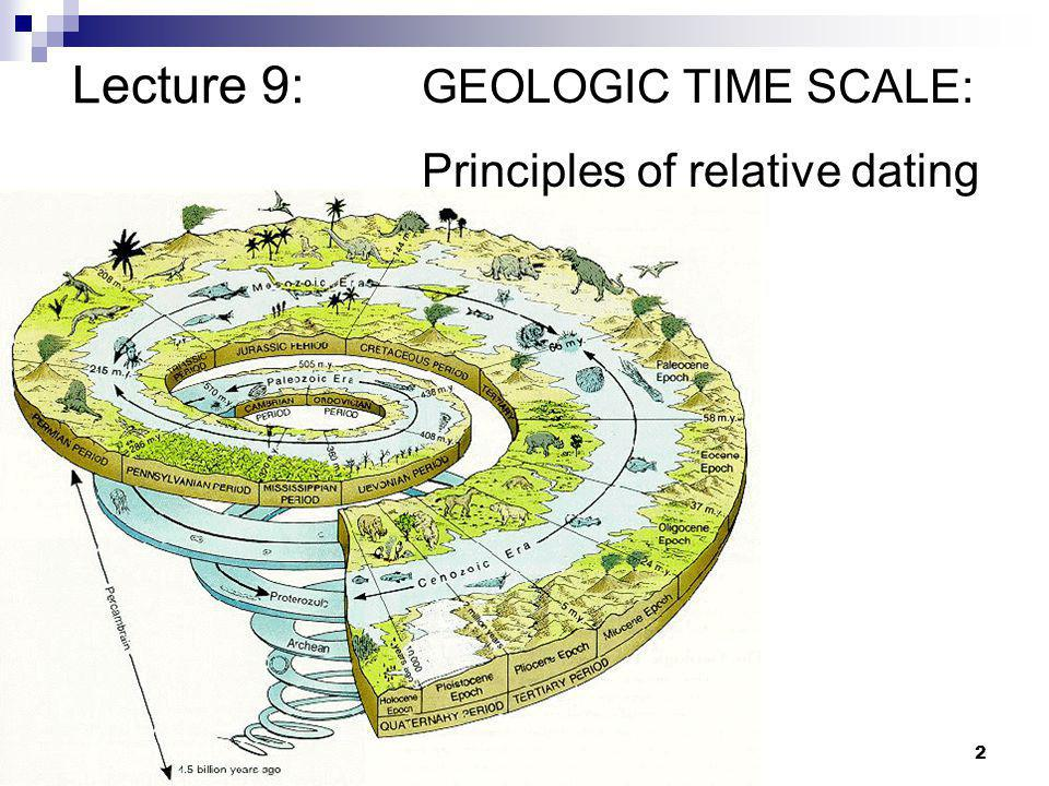 Homework 5 Geologic Time