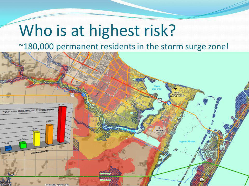 Who is at highest risk ~180,000 permanent residents in the storm surge zone!