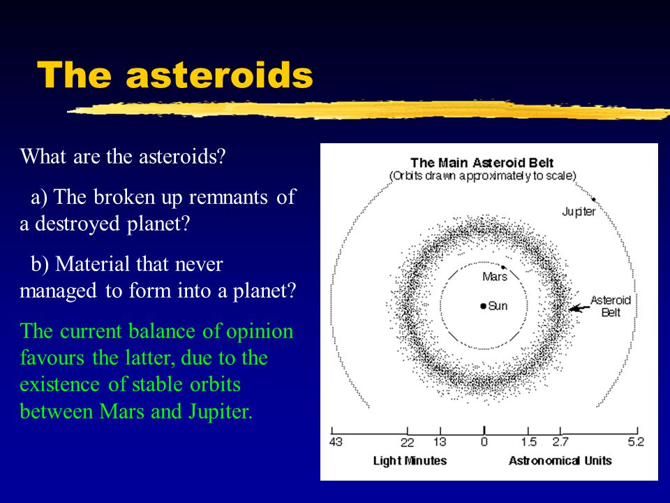The asteroids What are the asteroids