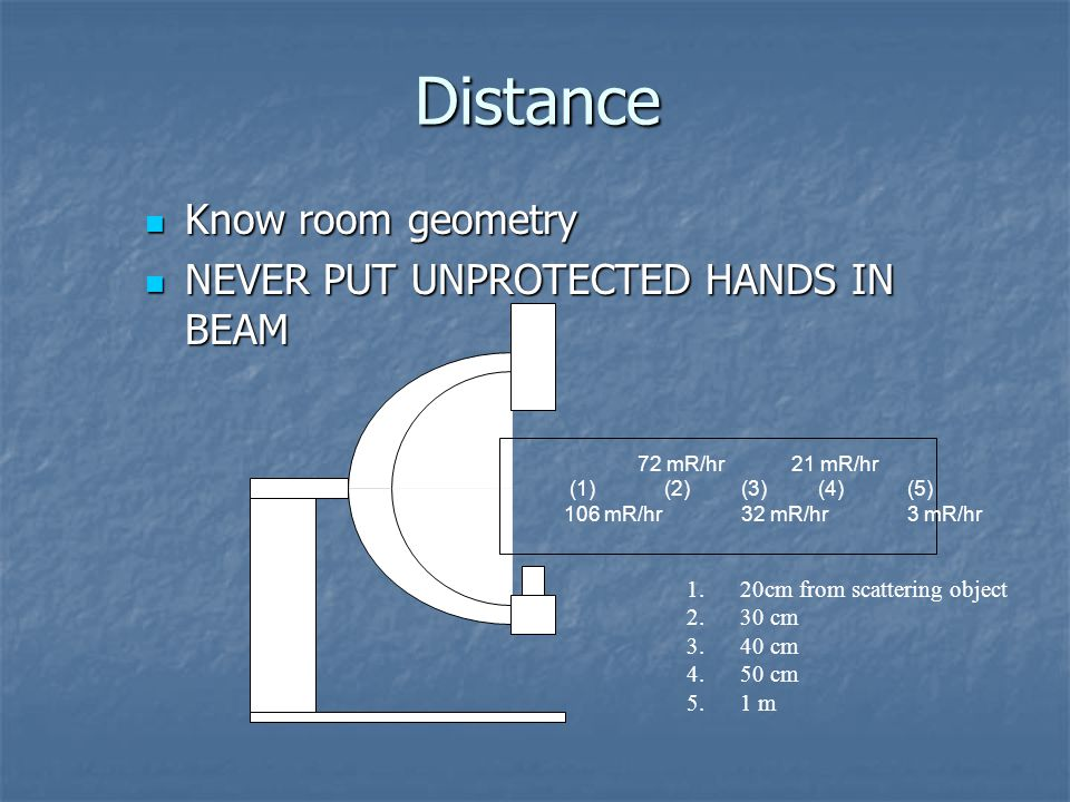 Distance Know room geometry NEVER PUT UNPROTECTED HANDS IN BEAM