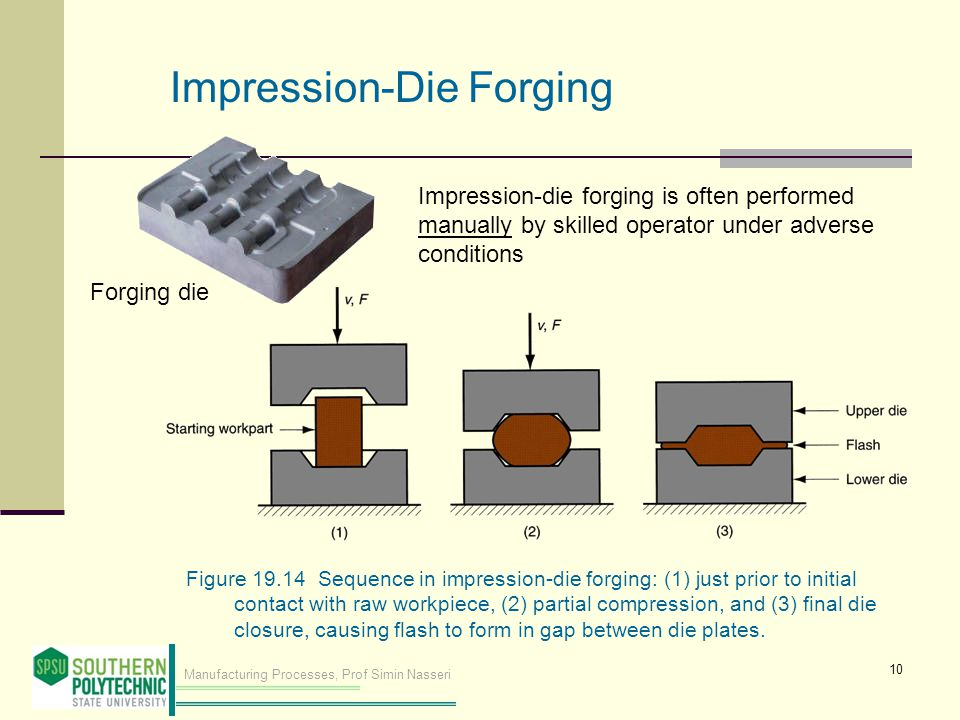 Impression-Die Forging