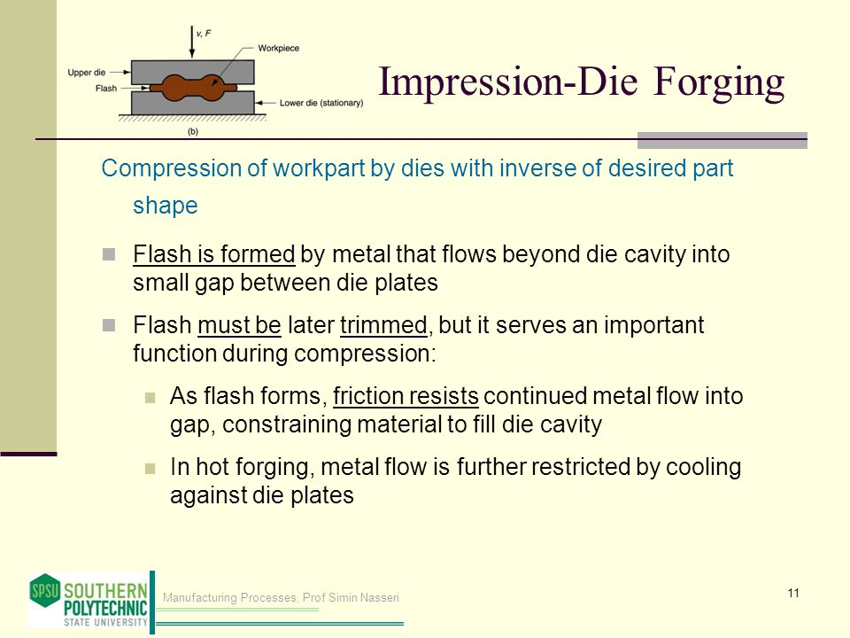 Impression‑Die Forging