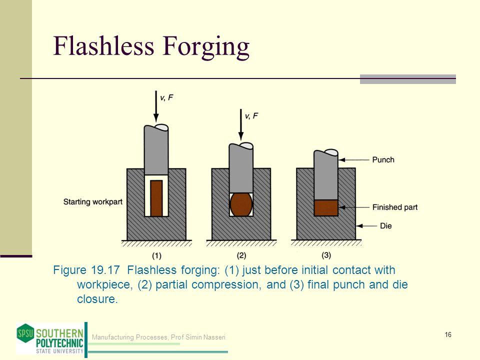 Flashless Forging