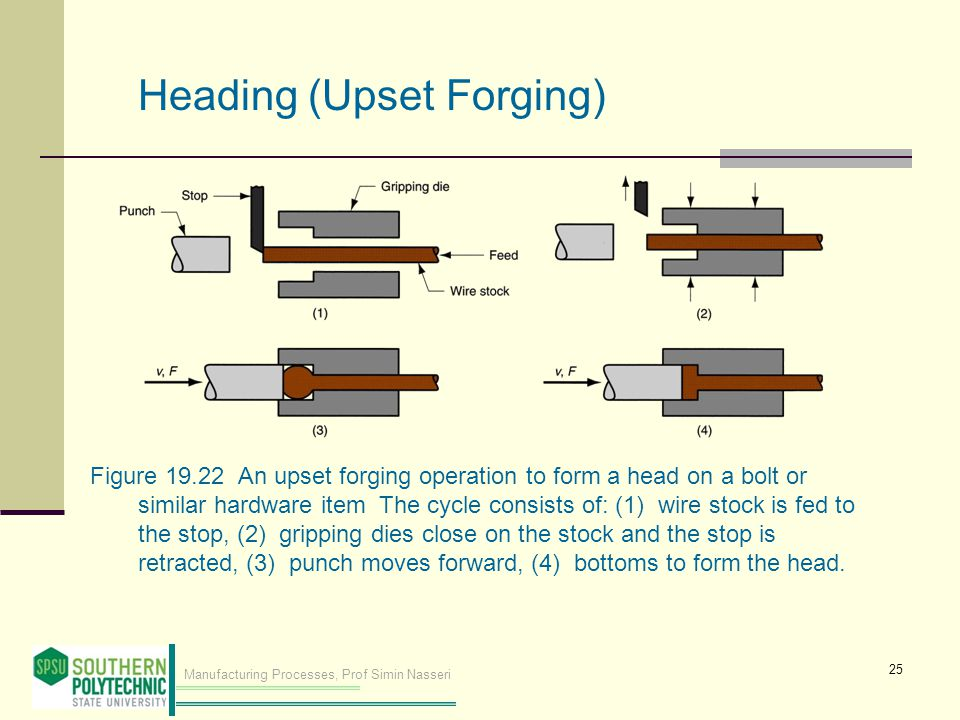 Heading (Upset Forging)