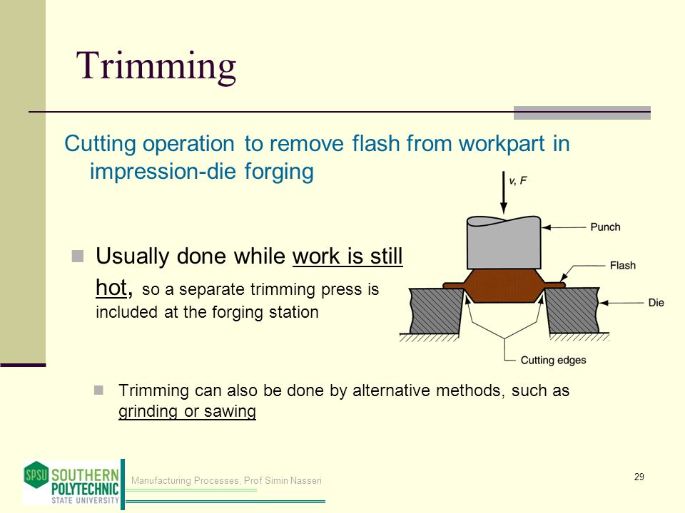 Trimming Cutting operation to remove flash from workpart in impression‑die forging.