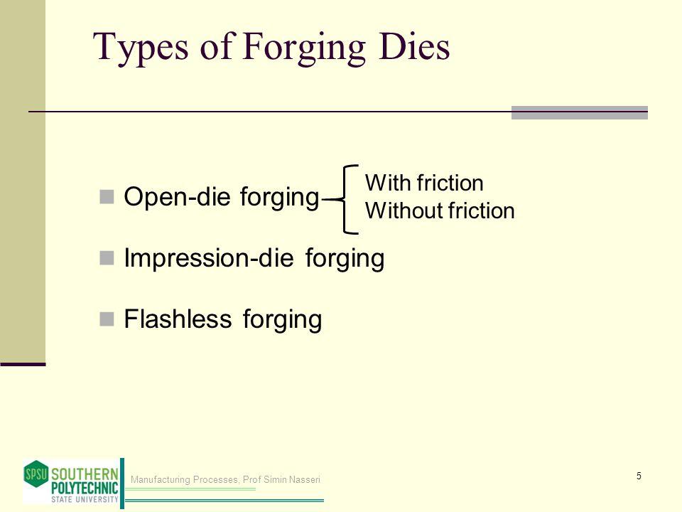 Types of Forging Dies Open‑die forging Impression‑die forging