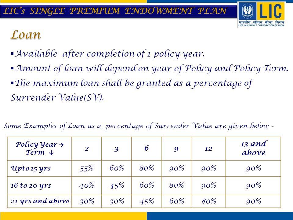 Loan LIC's SINGLE PREMIUM ENDOWMENT PLAN