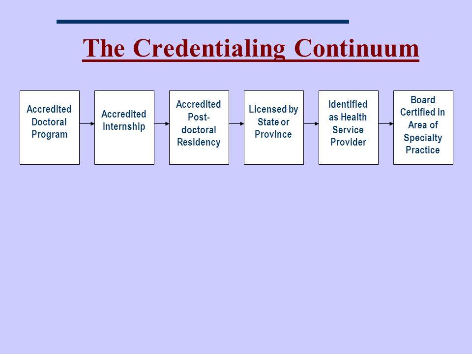 The Credentialing Continuum