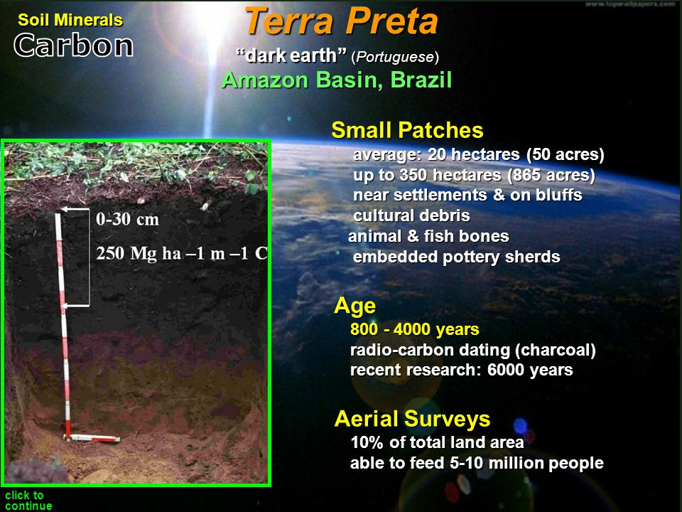 Terra Preta Carbon Amazon Basin, Brazil Small Patches Age