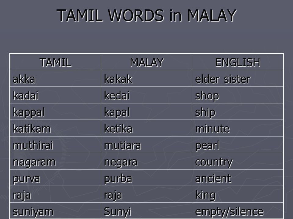 TAMIL WORDS in MALAY TAMIL MALAY ENGLISH akka kakak elder sister kadai