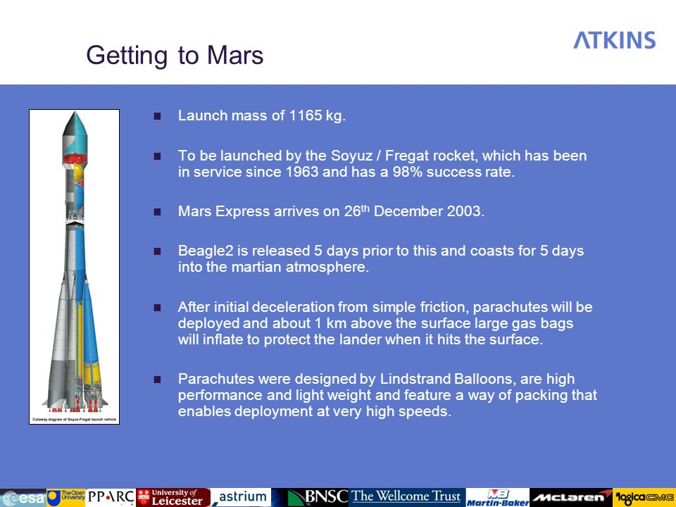 Getting to Mars Launch mass of 1165 kg.