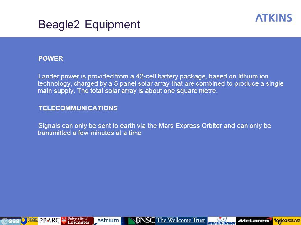 Beagle2 Equipment POWER