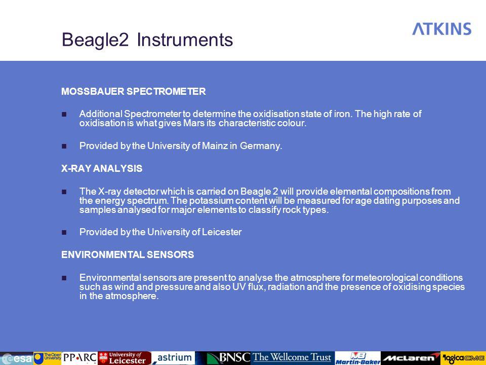 Beagle2 Instruments MOSSBAUER SPECTROMETER