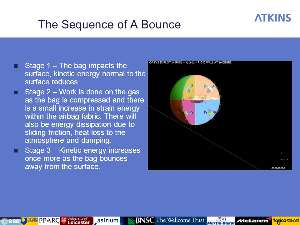 The Sequence of A Bounce