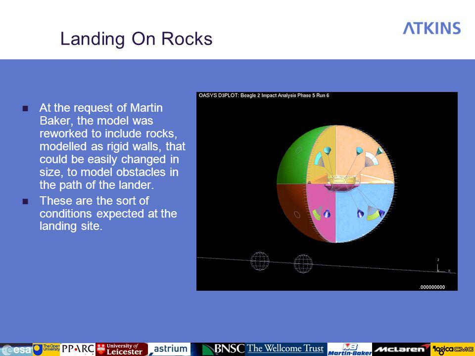 Landing On Rocks