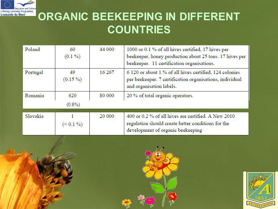 ORGANIC BEEKEEPING IN DIFFERENT COUNTRIES