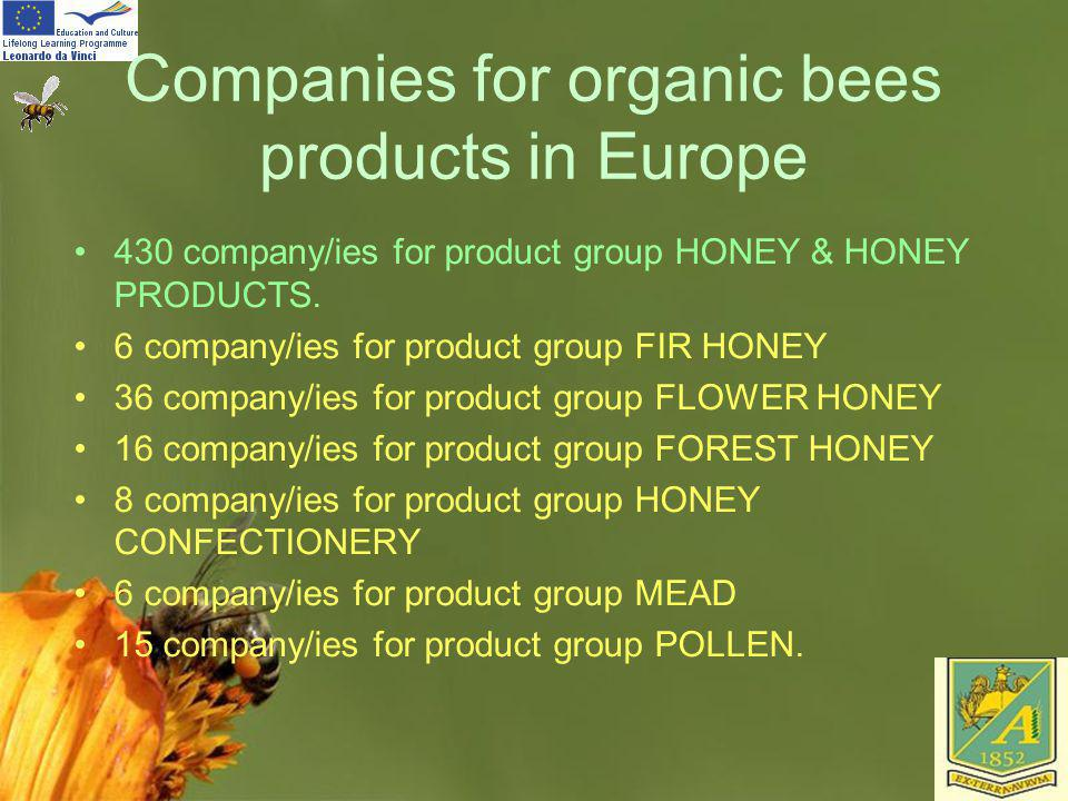 Companies for organic bees products in Europe