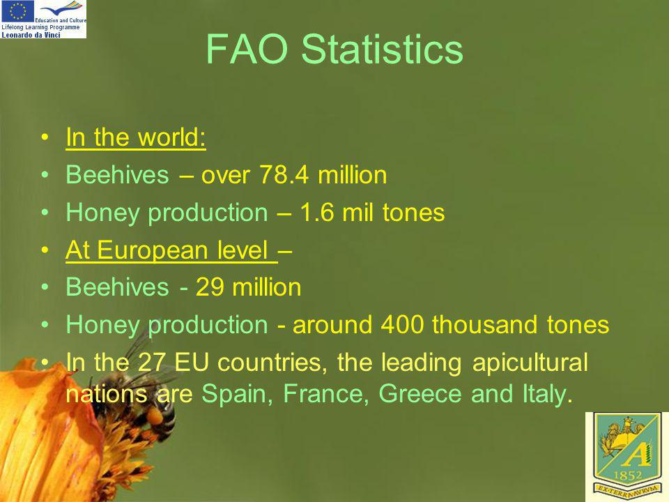 FAO Statistics In the world: Beehives – over 78.4 million