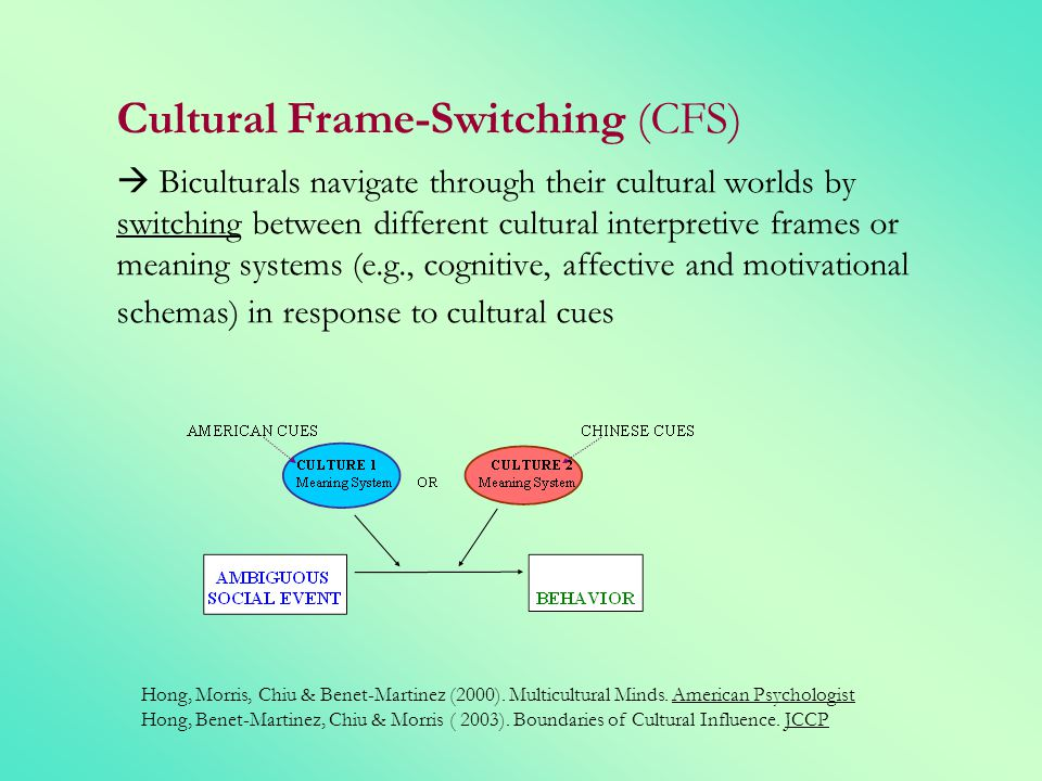 Cultural Frame-Switching (CFS)  Biculturals navigate through their cultural worlds by switching between different cultural interpretive frames or meaning systems (e.g., cognitive, affective and motivational schemas) in response to cultural cues