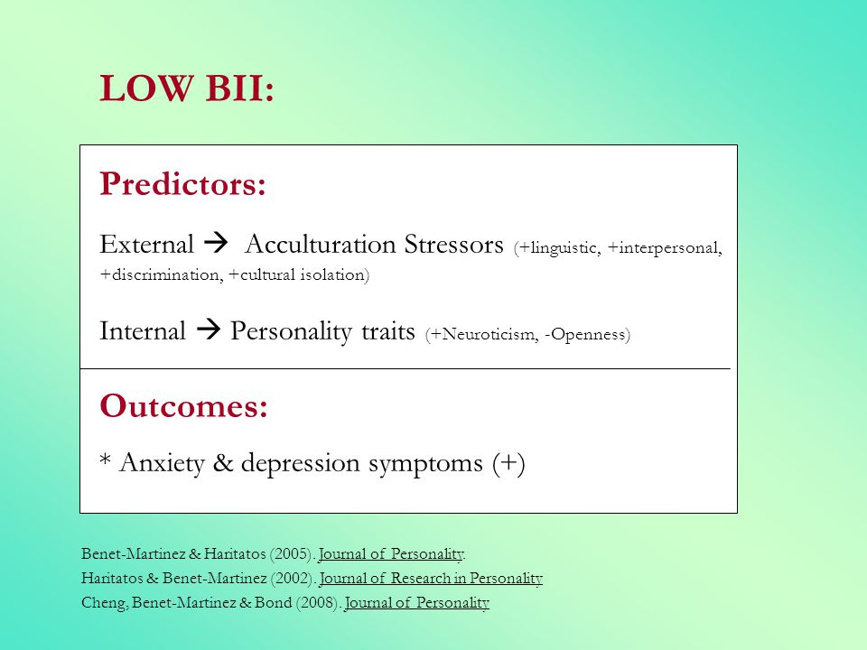 LOW BII: Predictors: External  Acculturation Stressors (+linguistic, +interpersonal, +discrimination, +cultural isolation) Internal  Personality traits (+Neuroticism, -Openness) Outcomes: * Anxiety & depression symptoms (+)