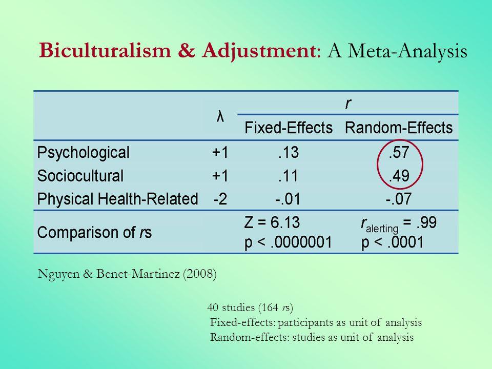 Biculturalism & Adjustment: A Meta-Analysis
