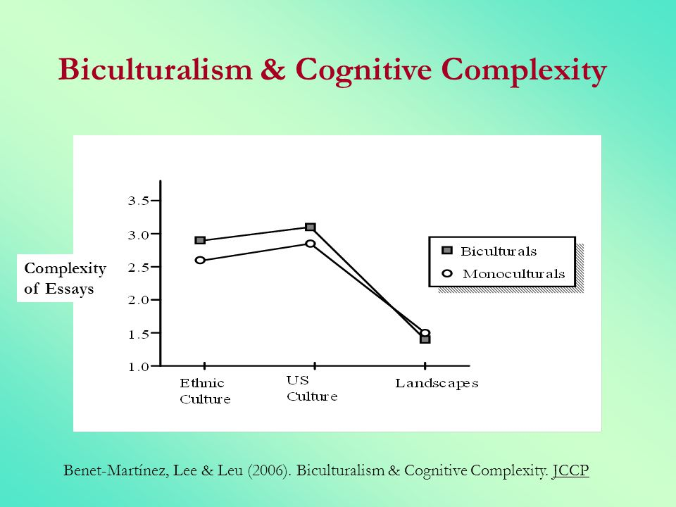 Biculturalism & Cognitive Complexity