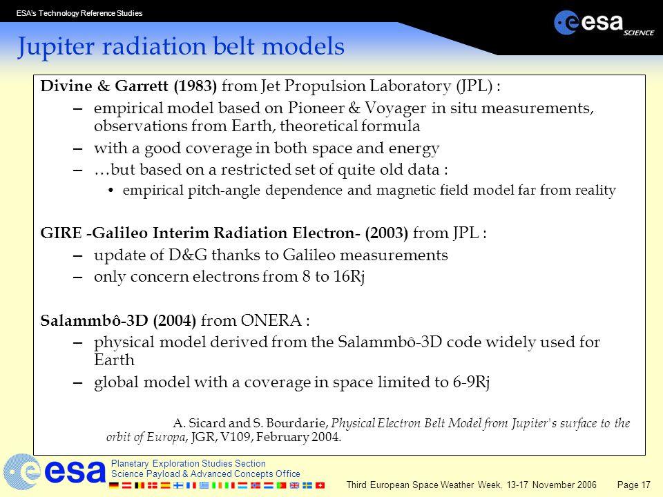 Jupiter radiation belt models