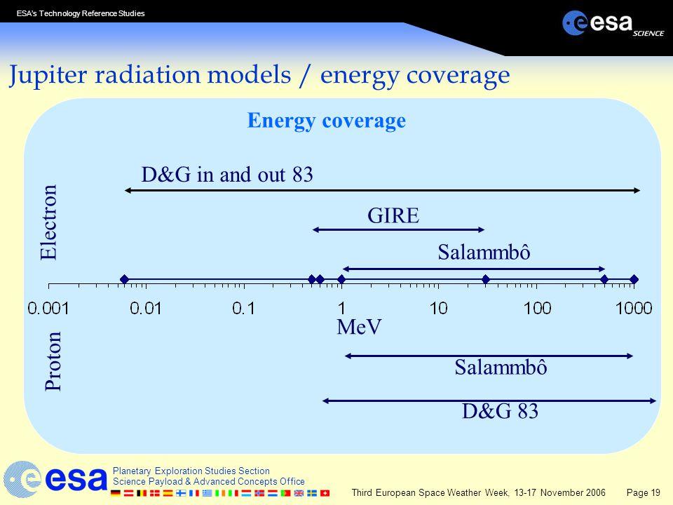 Jupiter radiation models / energy coverage