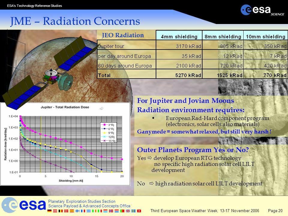 JME – Radiation Concerns