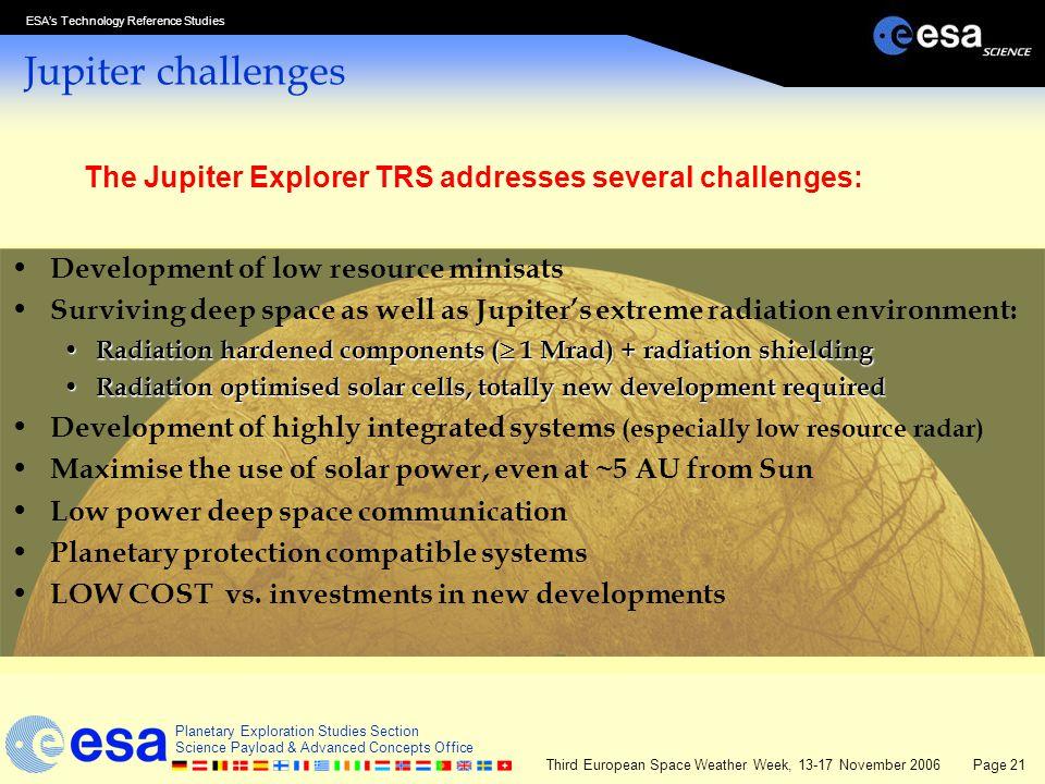 The Jupiter Explorer TRS addresses several challenges: