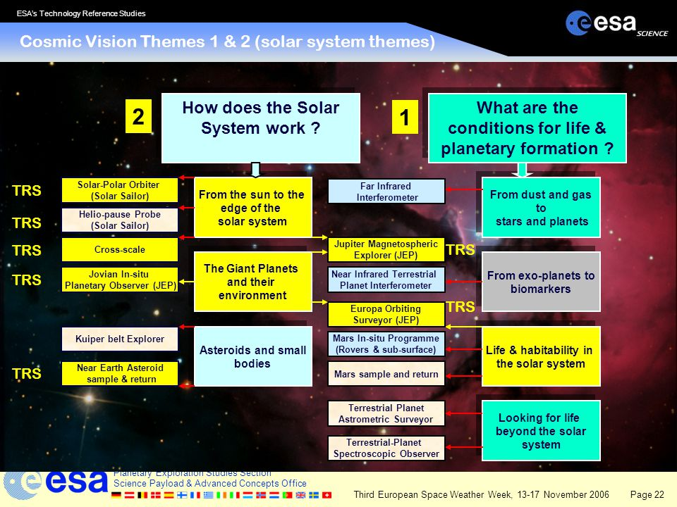 2 1 Cosmic Vision Themes 1 & 2 (solar system themes)
