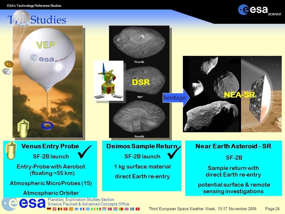 Near Earth Asteroid - SR