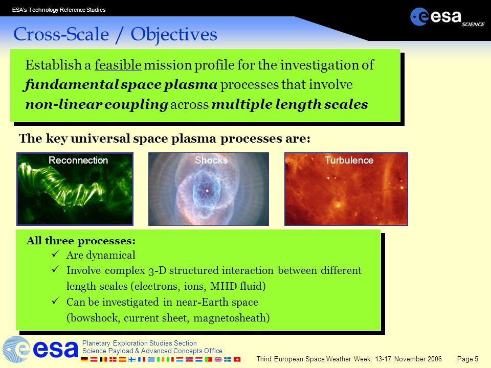 Cross-Scale / Objectives