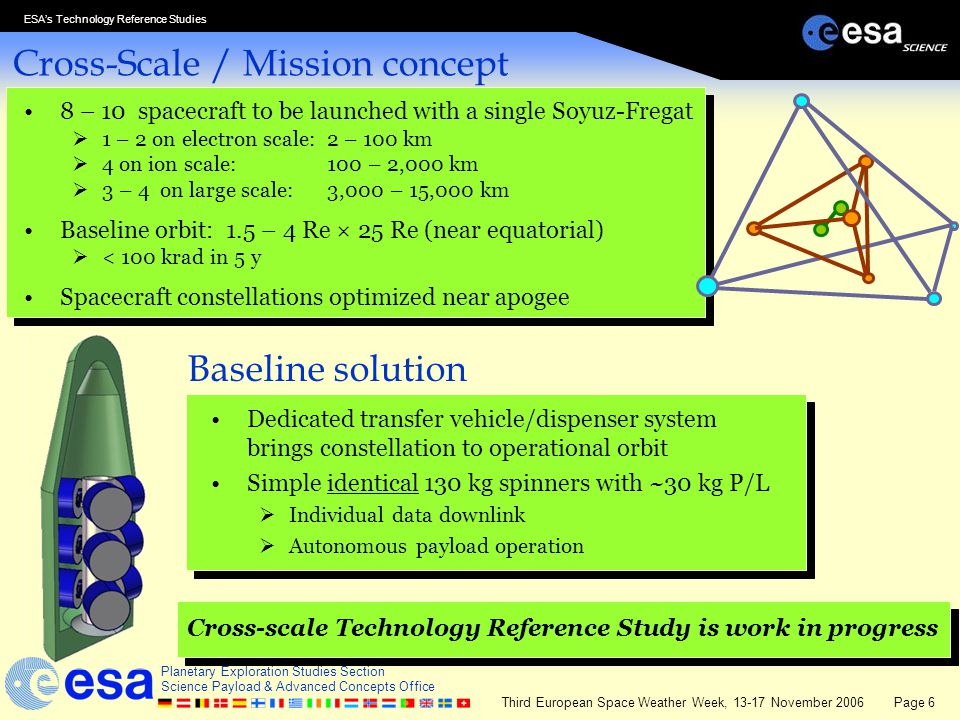 Cross-Scale / Mission concept