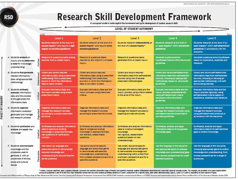 RSD Framework Link. www.