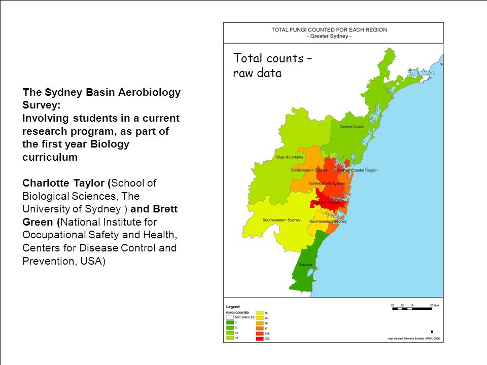 Total counts – raw data The Sydney Basin Aerobiology Survey: