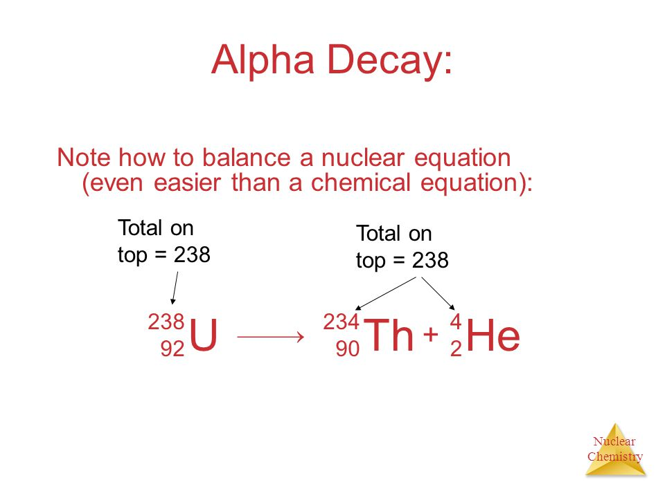 Alpha Decay: Note how to balance a nuclear equation (even easier than a chemical equation): Total on top = 238.