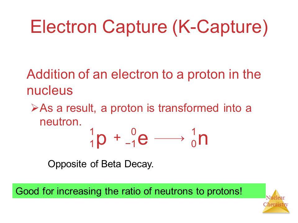 Electron Capture (K-Capture)
