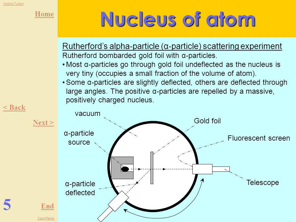Nucleus of atom Rutherford's alpha-particle (α-particle) scattering experiment. Rutherford bombarded gold foil with α-particles.